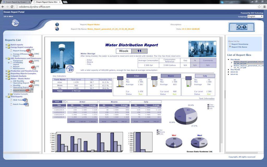Web-Portal-Water-Report